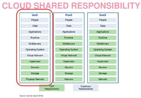 Blog | NxtGen Datacenter Solutions and Cloud Technologies
